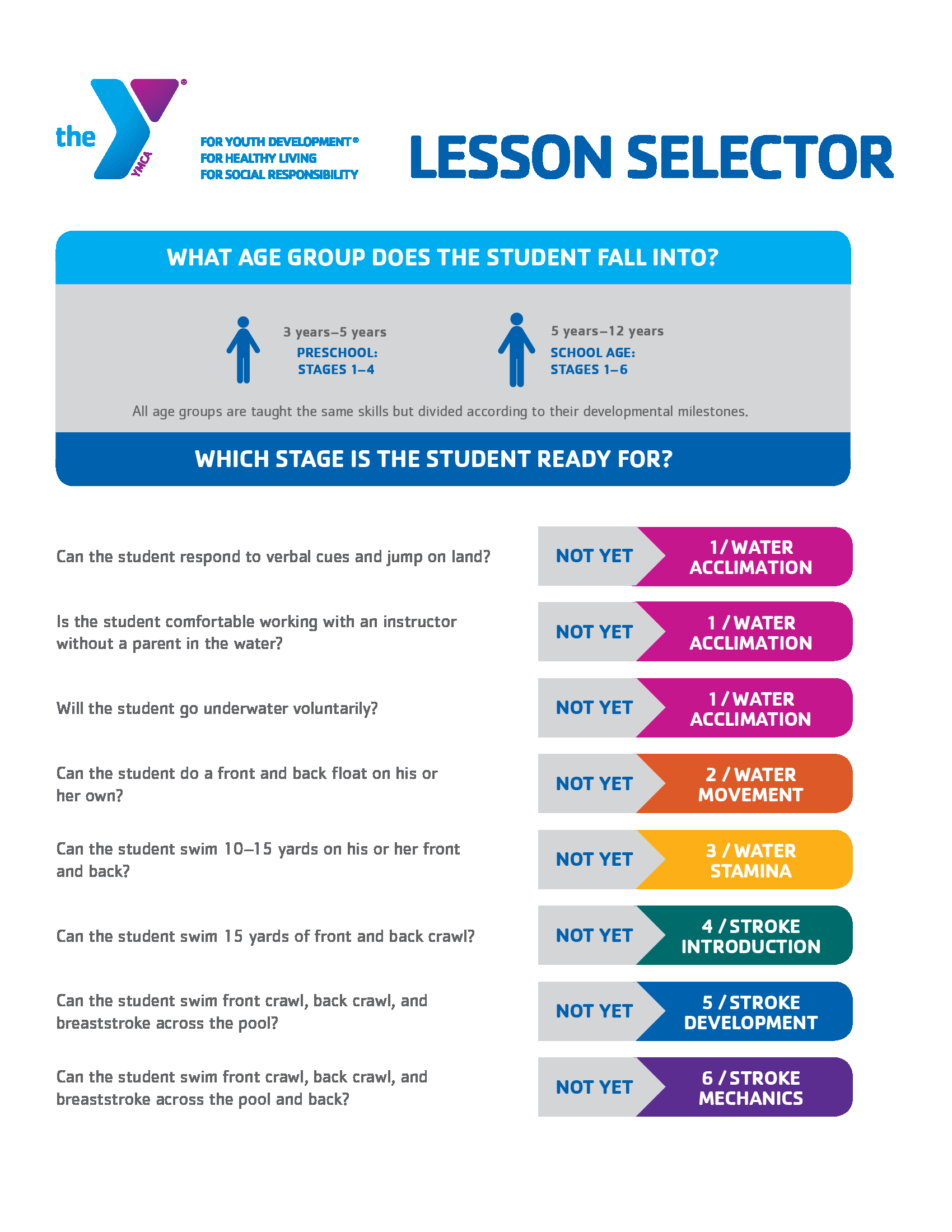 SWIM LESSON SELECTOR PAGE 1OF2